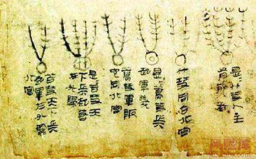 文字载体的历史演变
